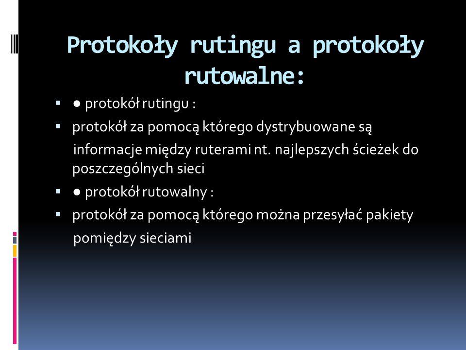Protokoły rutingu a protokoły rutowalne: