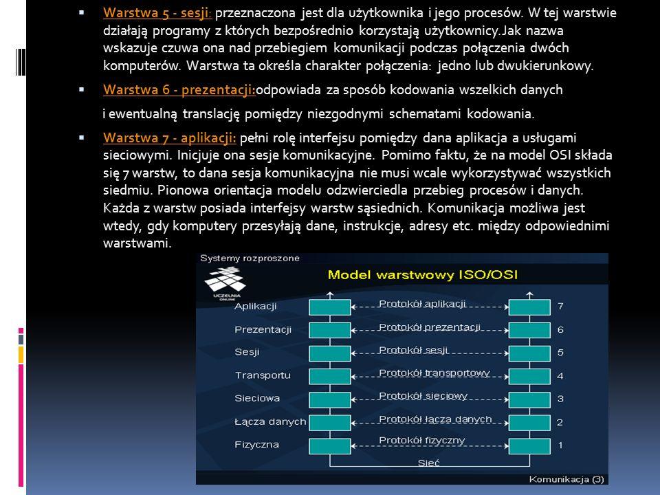 Warstwa 5 - sesji: przeznaczona jest dla użytkownika i jego procesów