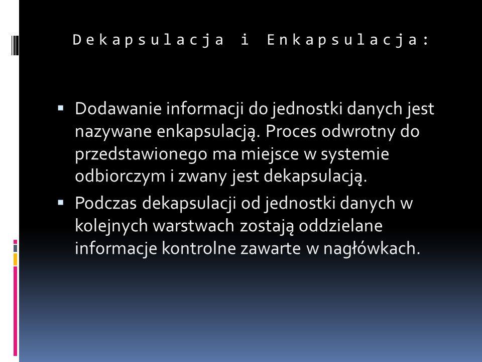 Dekapsulacja i Enkapsulacja: