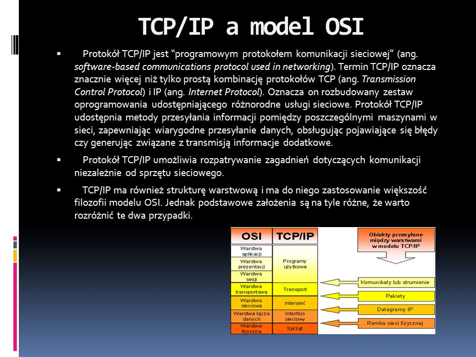 TCP/IP a model OSI