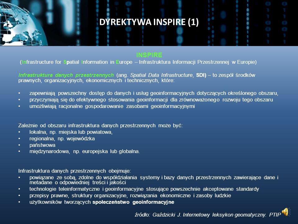 DYREKTYWA INSPIRE (1) INSPIRE