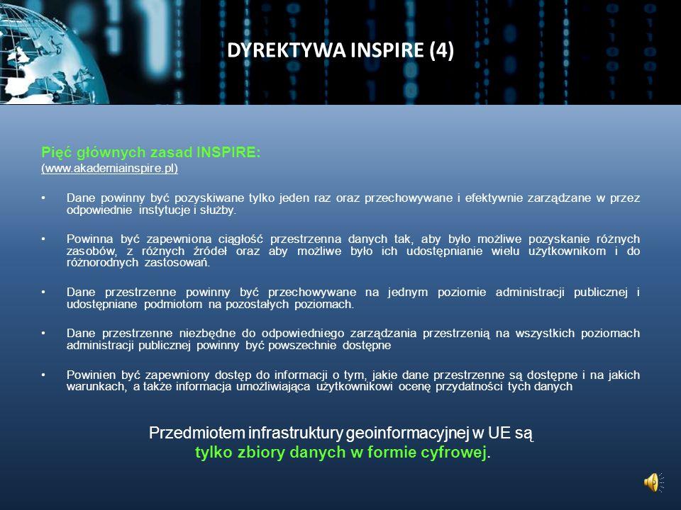 DYREKTYWA INSPIRE (4) Pięć głównych zasad INSPIRE: (www.akademiainspire.pl)