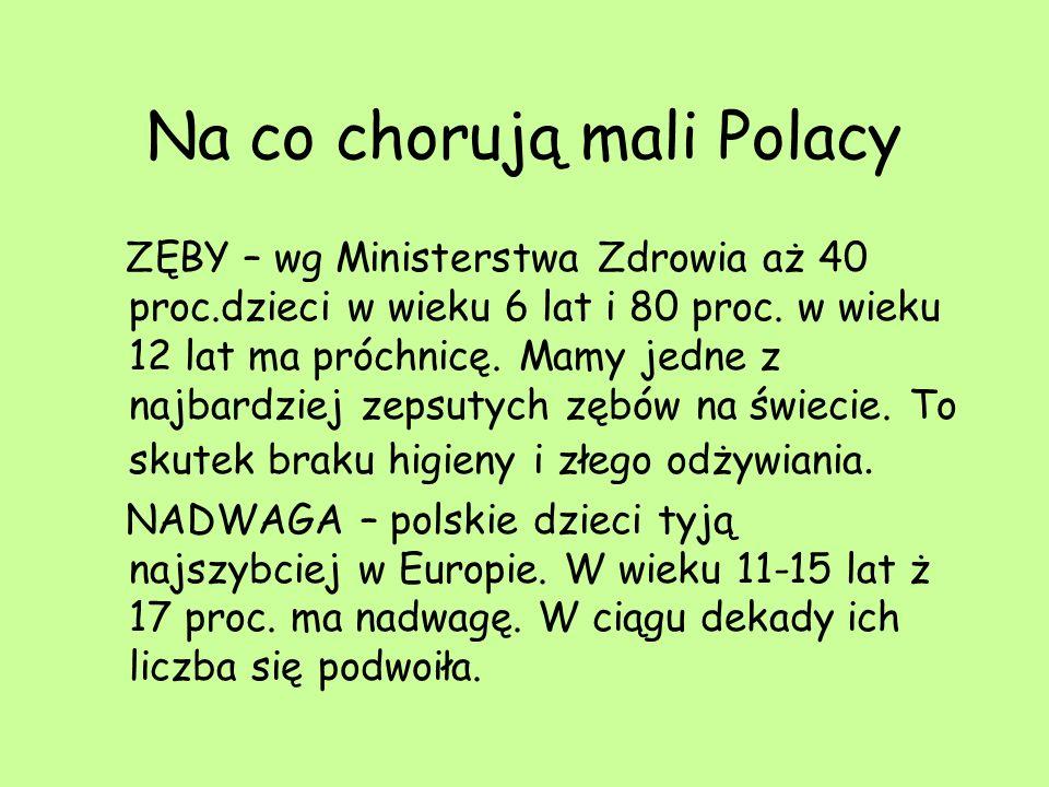 Na co chorują mali Polacy