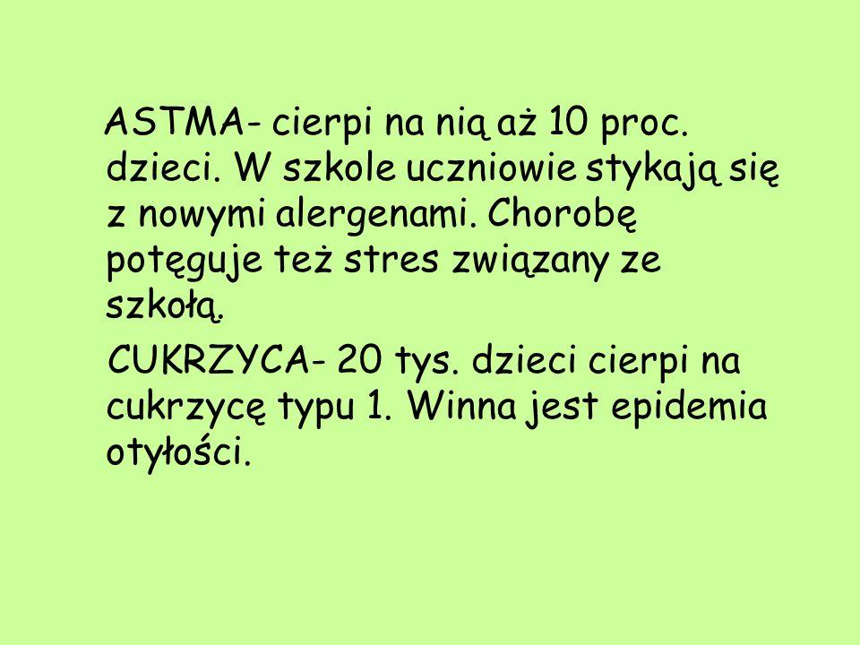ASTMA- cierpi na nią aż 10 proc. dzieci