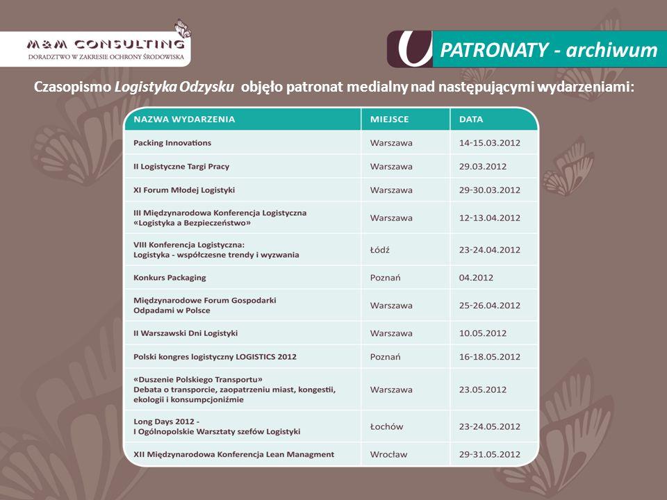 PATRONATY - archiwum Czasopismo Logistyka Odzysku objęło patronat medialny nad następującymi wydarzeniami: