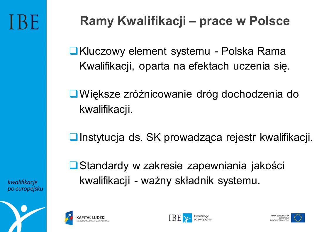 Ramy Kwalifikacji – prace w Polsce