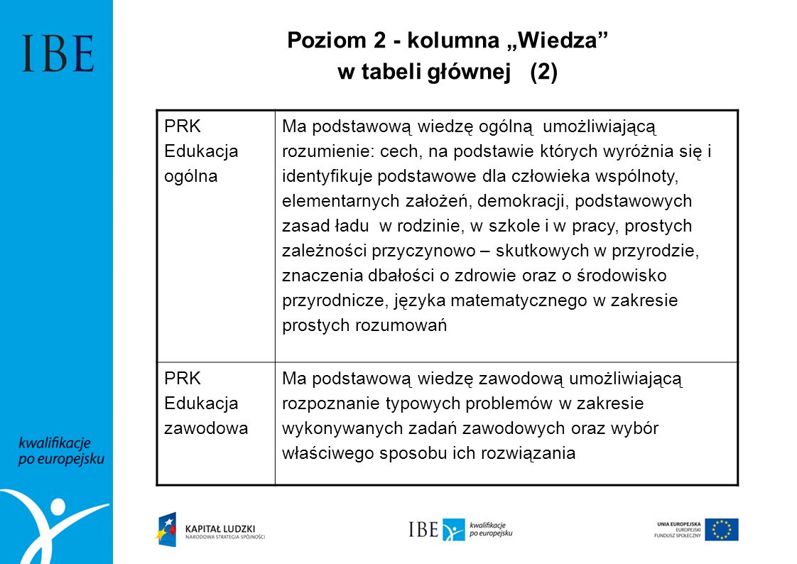 """Poziom 2 - kolumna """"Wiedza w tabeli głównej (2)"""