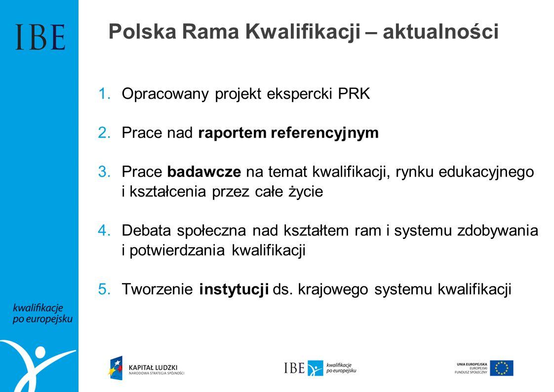 Polska Rama Kwalifikacji – aktualności
