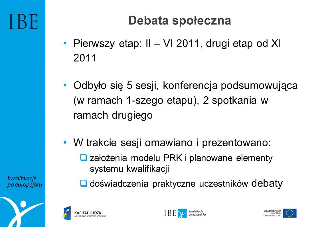 Debata społeczna Pierwszy etap: II – VI 2011, drugi etap od XI 2011