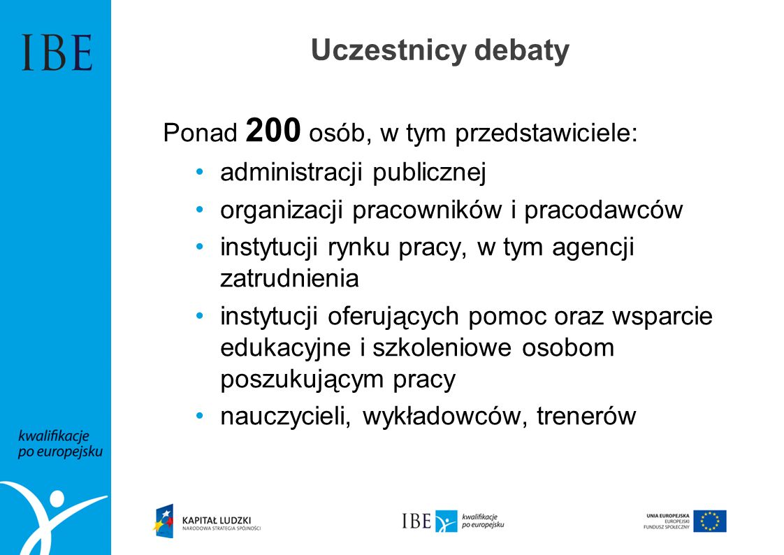 Uczestnicy debaty Ponad 200 osób, w tym przedstawiciele: