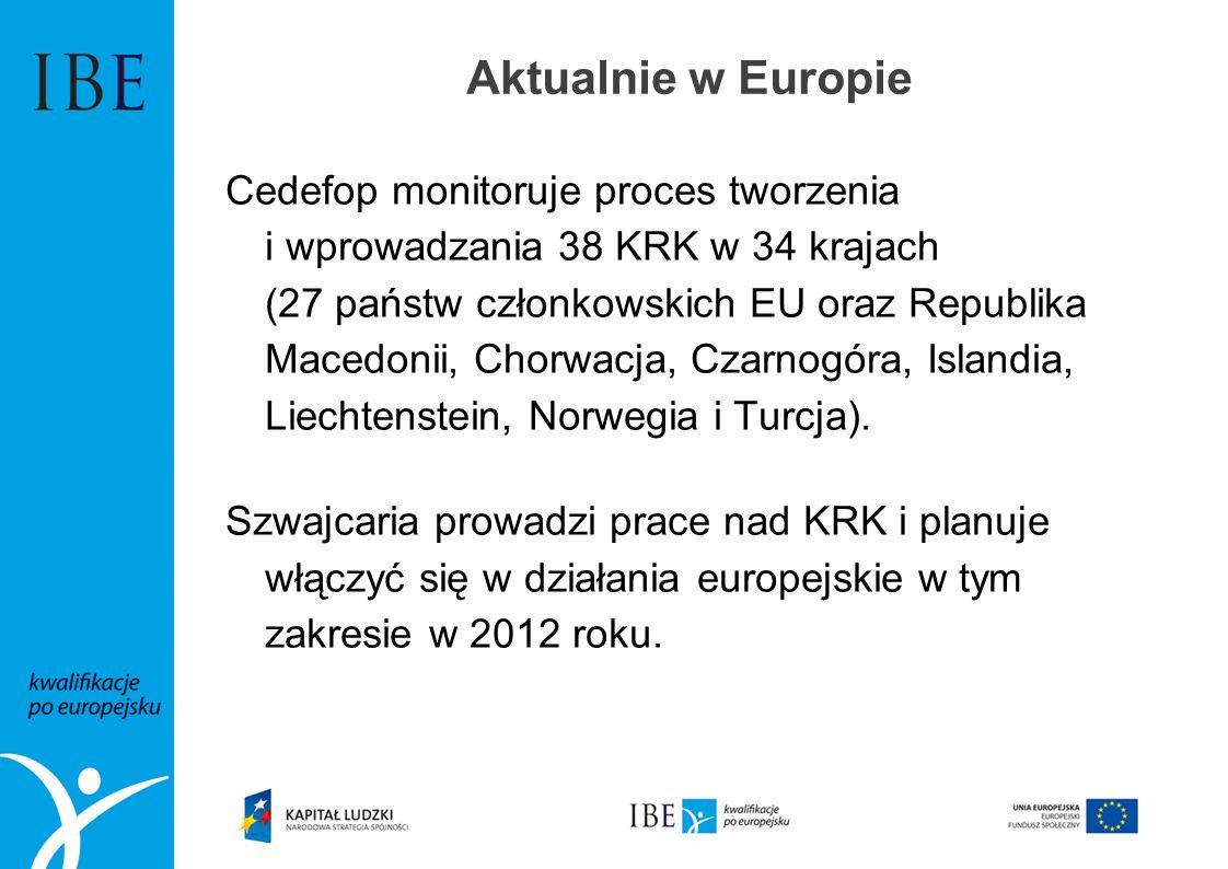 Aktualnie w Europie