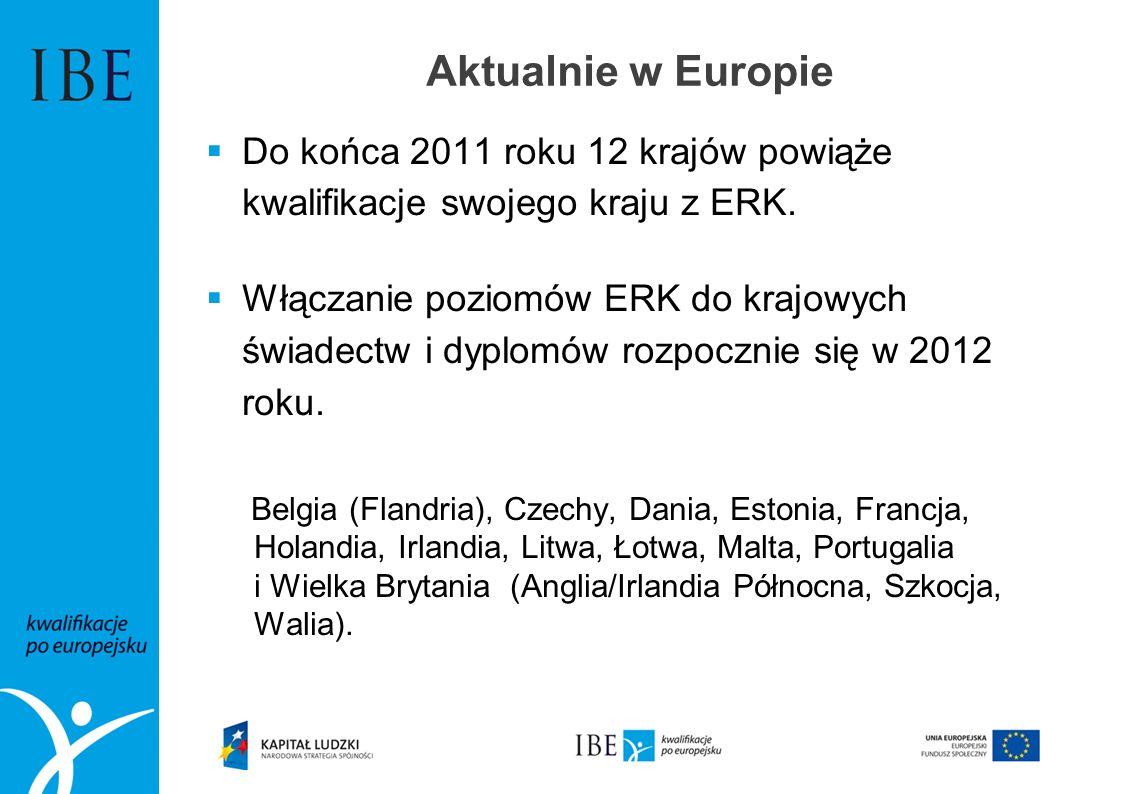 Aktualnie w Europie Do końca 2011 roku 12 krajów powiąże kwalifikacje swojego kraju z ERK.