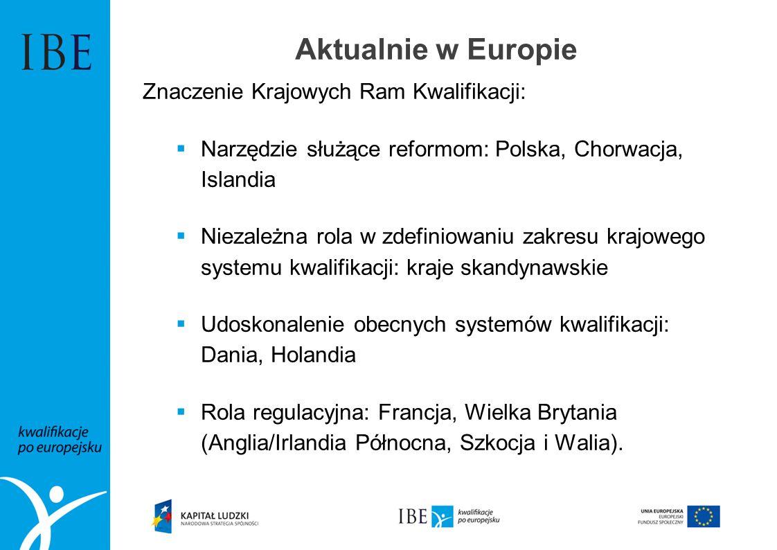 Aktualnie w Europie Znaczenie Krajowych Ram Kwalifikacji: