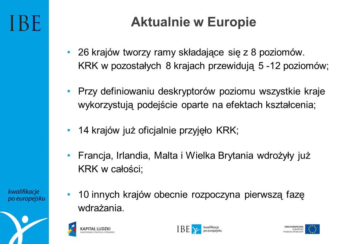Aktualnie w Europie 26 krajów tworzy ramy składające się z 8 poziomów. KRK w pozostałych 8 krajach przewidują 5 -12 poziomów;