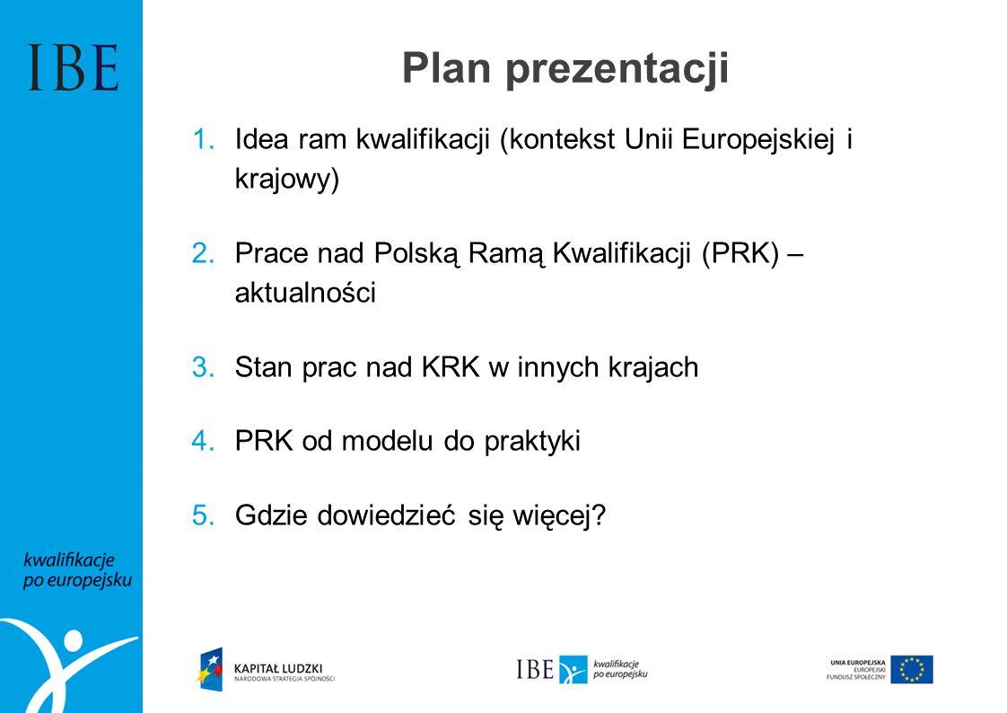 Plan prezentacji Idea ram kwalifikacji (kontekst Unii Europejskiej i krajowy) Prace nad Polską Ramą Kwalifikacji (PRK) – aktualności.