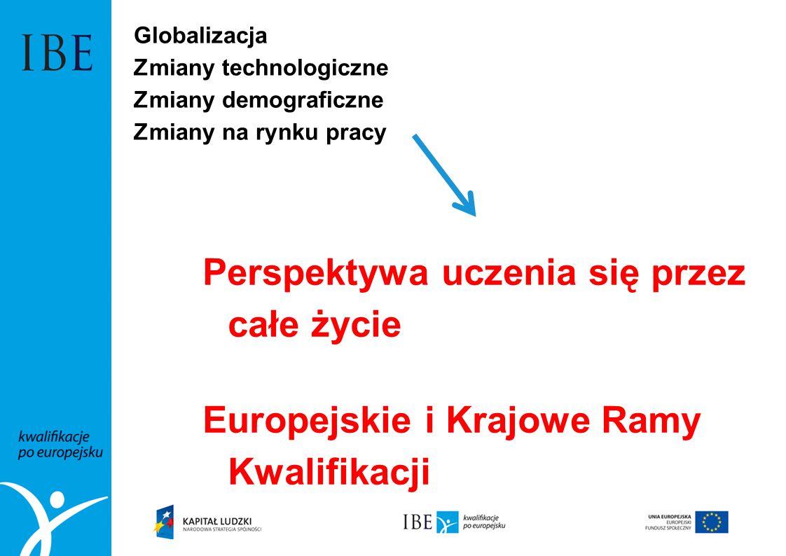 Globalizacja Zmiany technologiczne Zmiany demograficzne Zmiany na rynku pracy