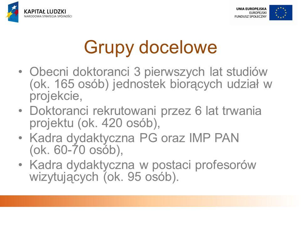 Grupy doceloweObecni doktoranci 3 pierwszych lat studiów (ok. 165 osób) jednostek biorących udział w projekcie,