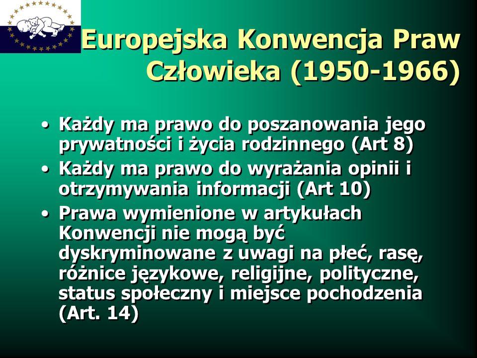 Europejska Konwencja Praw Człowieka (1950-1966)