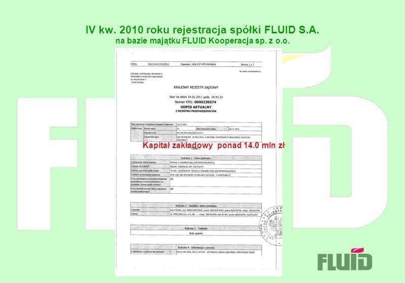 Kapitał zakładowy ponad 14.0 mln zł
