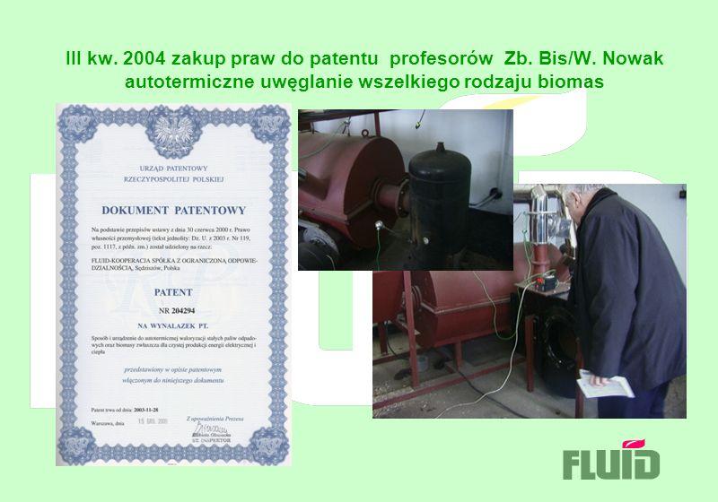 III kw. 2004 zakup praw do patentu profesorów Zb. Bis/W