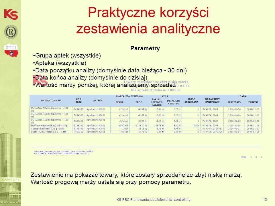 Praktyczne korzyści zestawienia analityczne