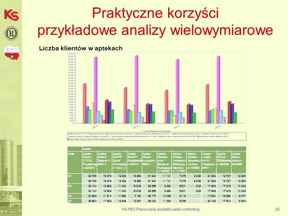 Praktyczne korzyści przykładowe analizy wielowymiarowe