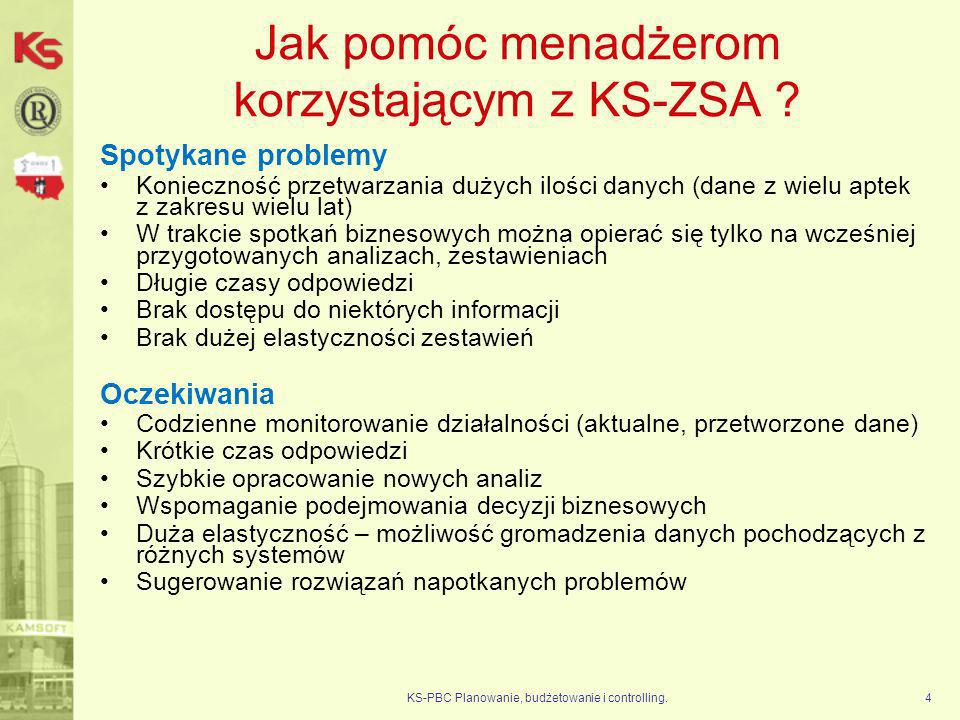 Jak pomóc menadżerom korzystającym z KS-ZSA