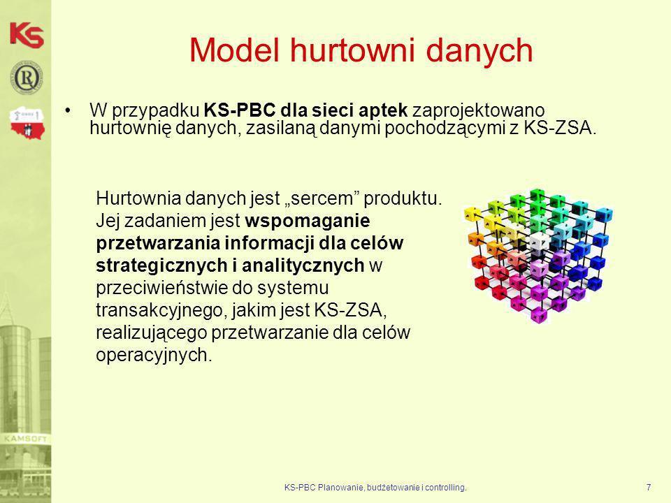 KS-PBC Planowanie, budżetowanie i controlling.