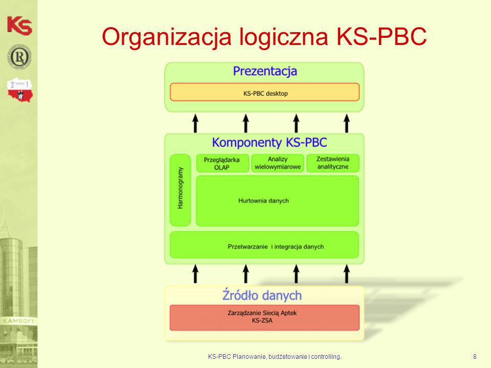 Organizacja logiczna KS-PBC