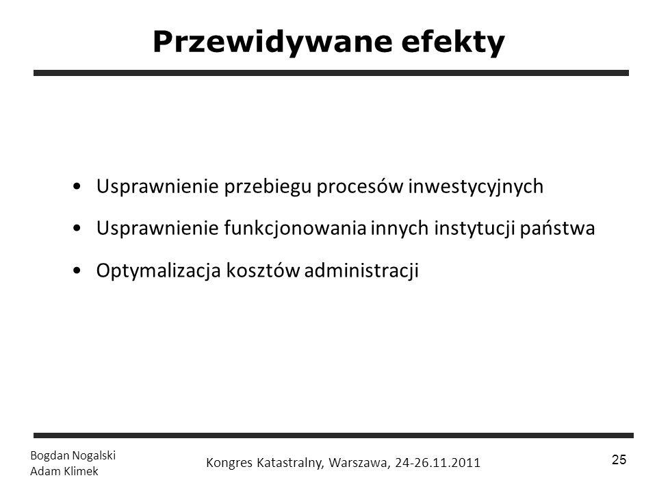Przewidywane efekty Usprawnienie przebiegu procesów inwestycyjnych