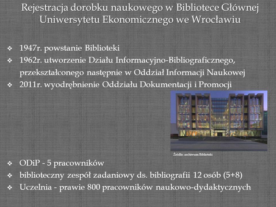 Rejestracja dorobku naukowego w Bibliotece Głównej