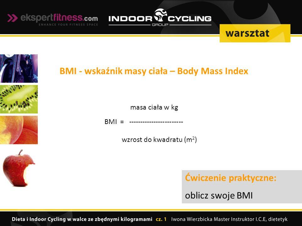 BMI - wskaźnik masy ciała – Body Mass Index