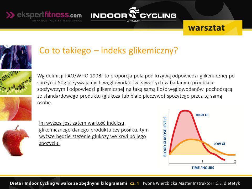 Co to takiego – indeks glikemiczny