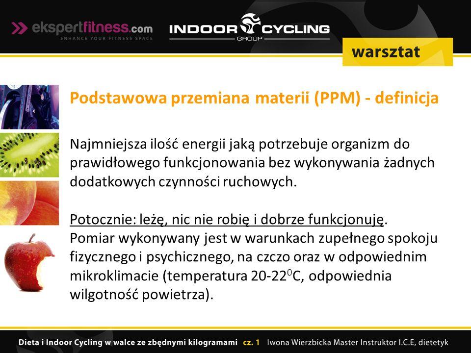 Podstawowa przemiana materii (PPM) - definicja