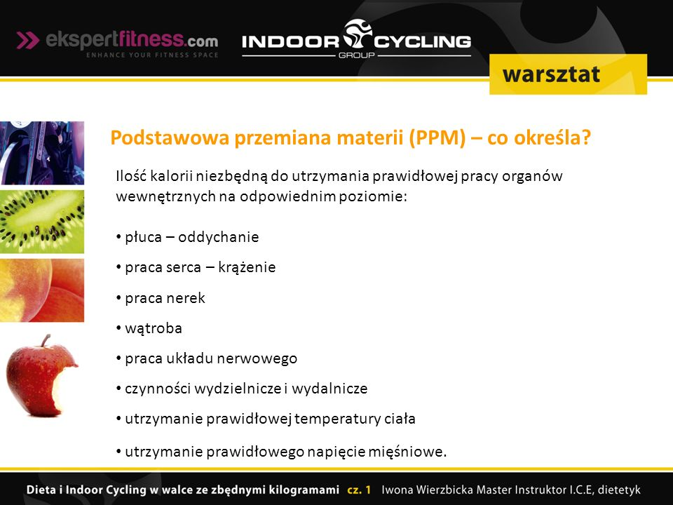 Podstawowa przemiana materii (PPM) – co określa