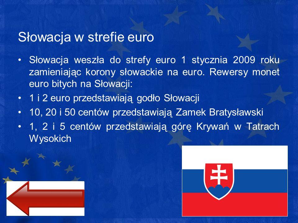 Słowacja w strefie euro