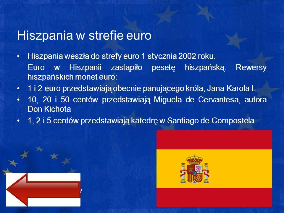 Hiszpania w strefie euro