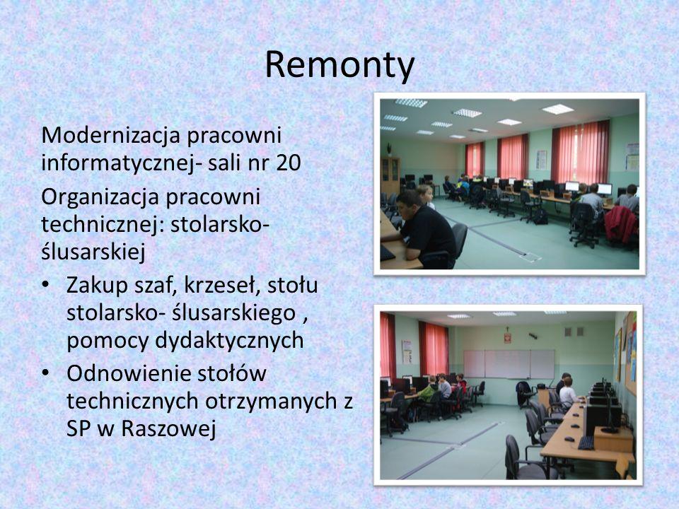 Remonty Modernizacja pracowni informatycznej- sali nr 20