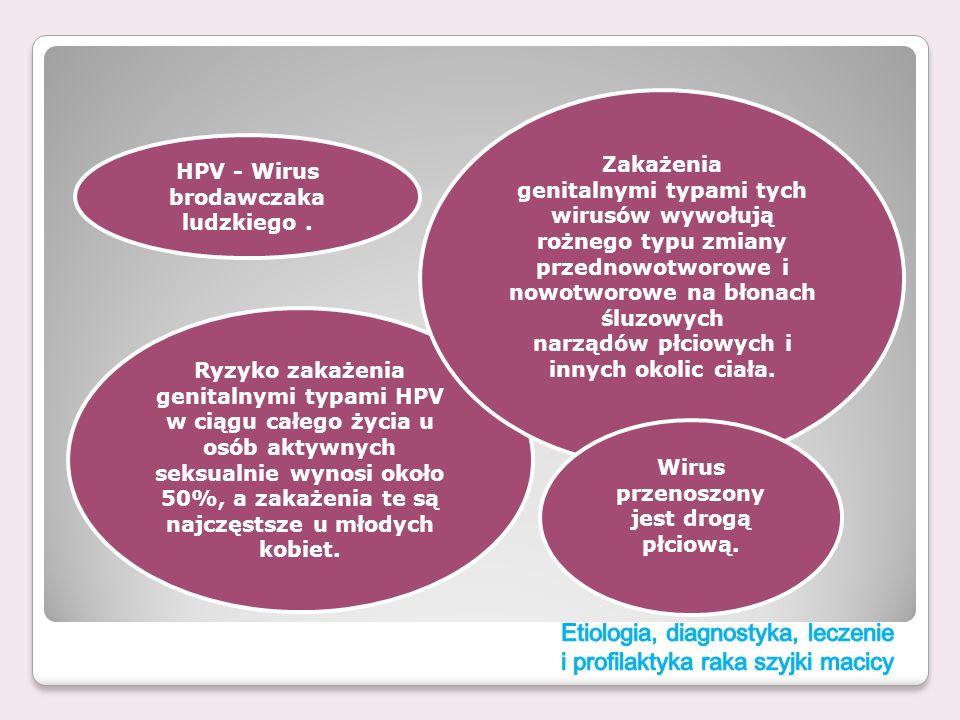 Etiologia, diagnostyka, leczenie i profilaktyka raka szyjki macicy