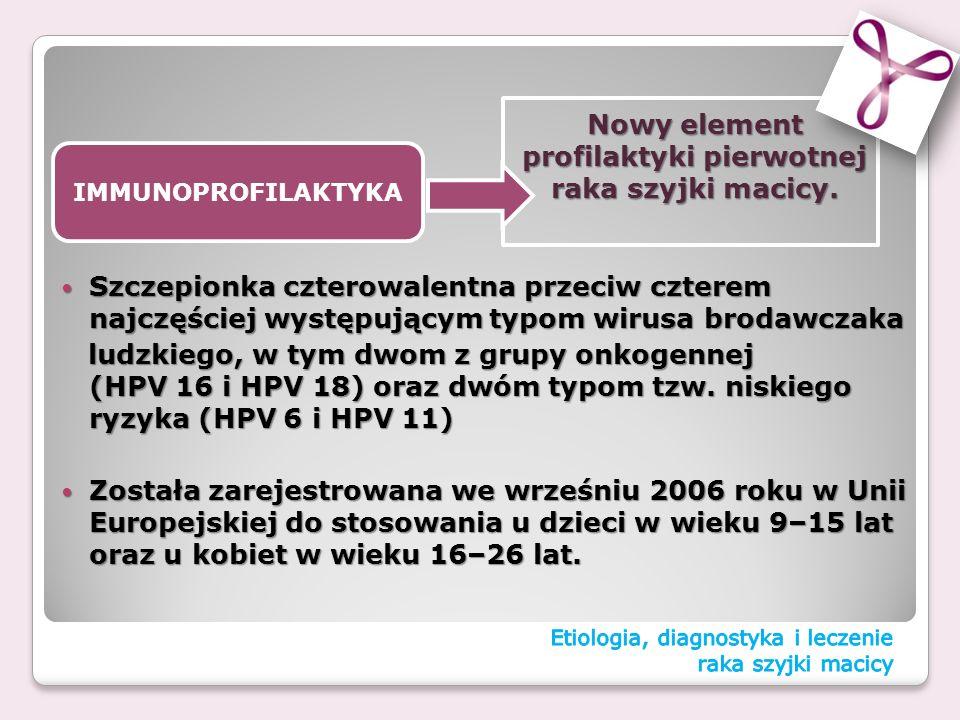 Nowy element profilaktyki pierwotnej raka szyjki macicy.
