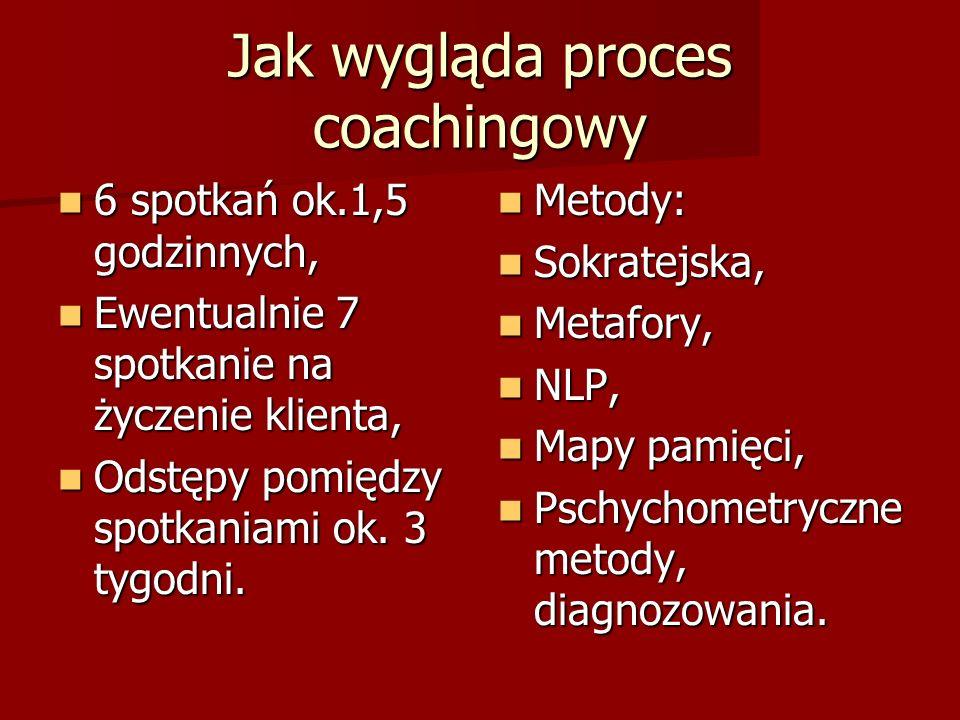 Jak wygląda proces coachingowy