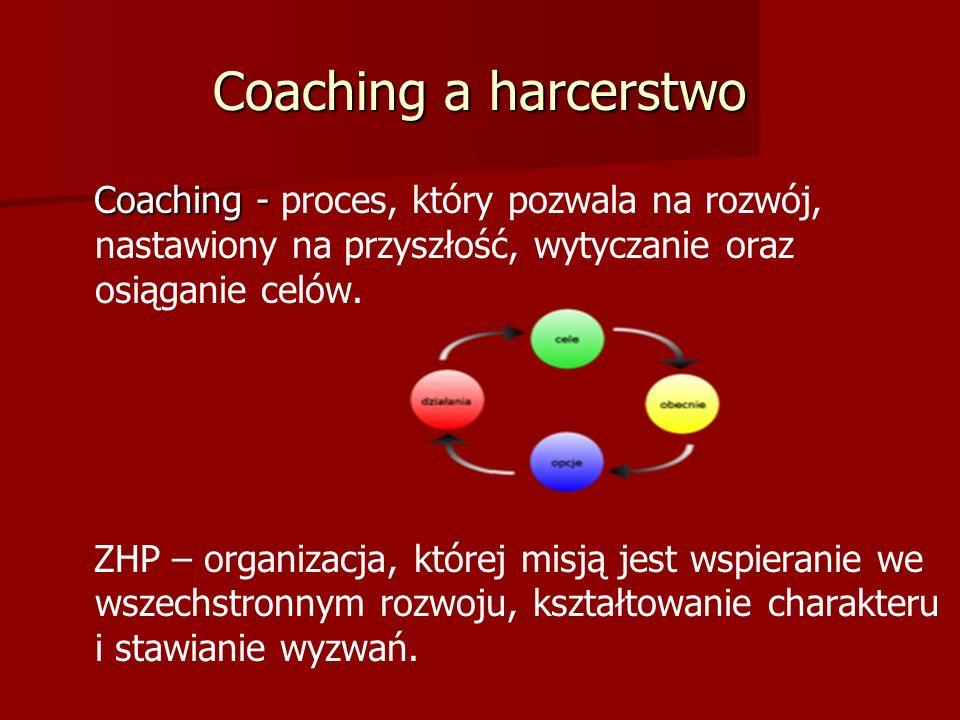 Coaching a harcerstwo Coaching - proces, który pozwala na rozwój, nastawiony na przyszłość, wytyczanie oraz osiąganie celów.