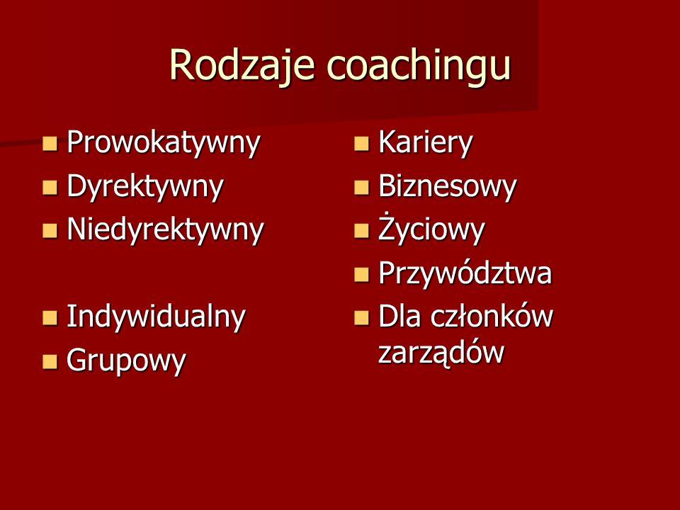 Rodzaje coachingu Prowokatywny Dyrektywny Niedyrektywny Indywidualny