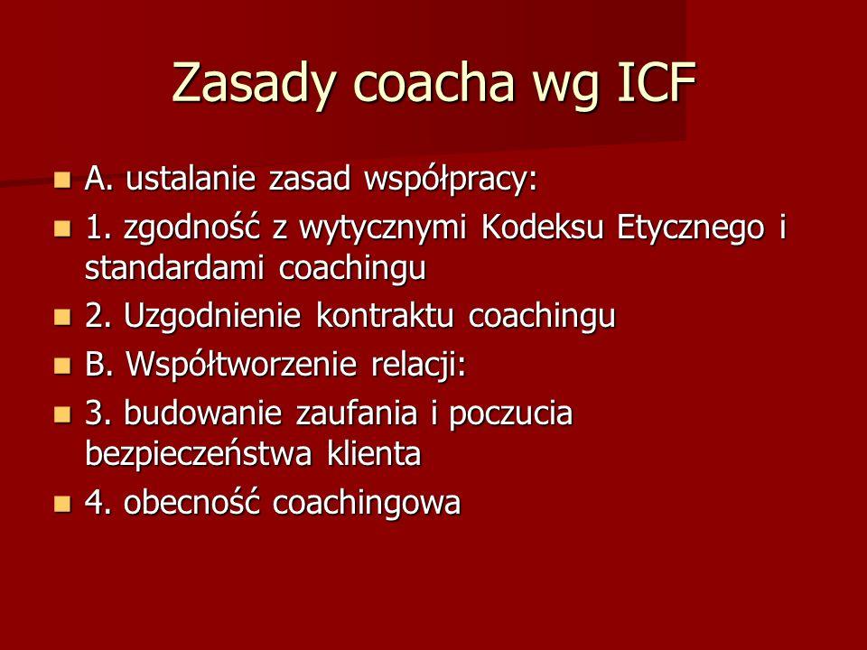 Zasady coacha wg ICF A. ustalanie zasad współpracy: