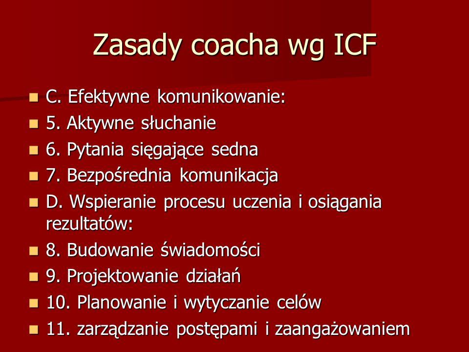 Zasady coacha wg ICF C. Efektywne komunikowanie: 5. Aktywne słuchanie
