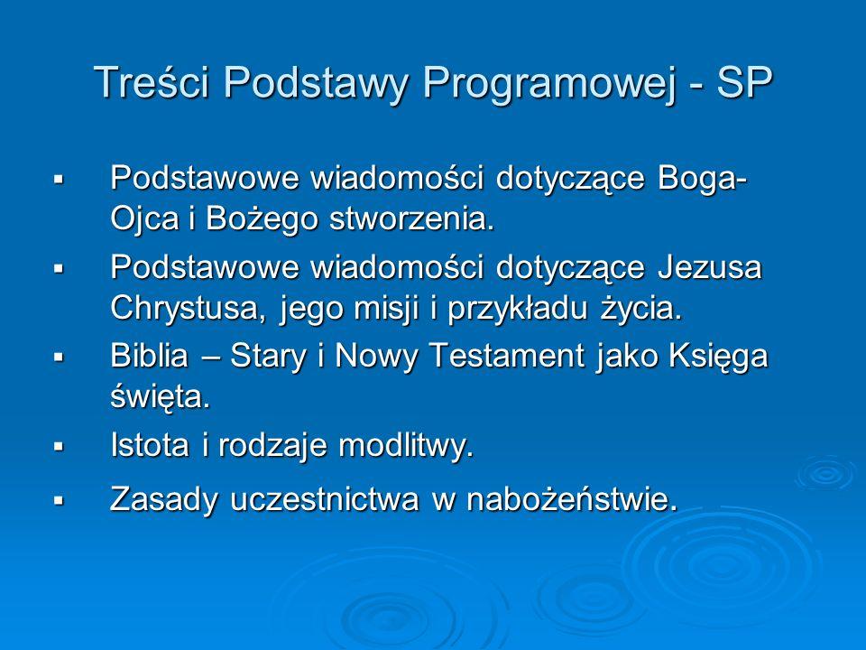 Treści Podstawy Programowej - SP