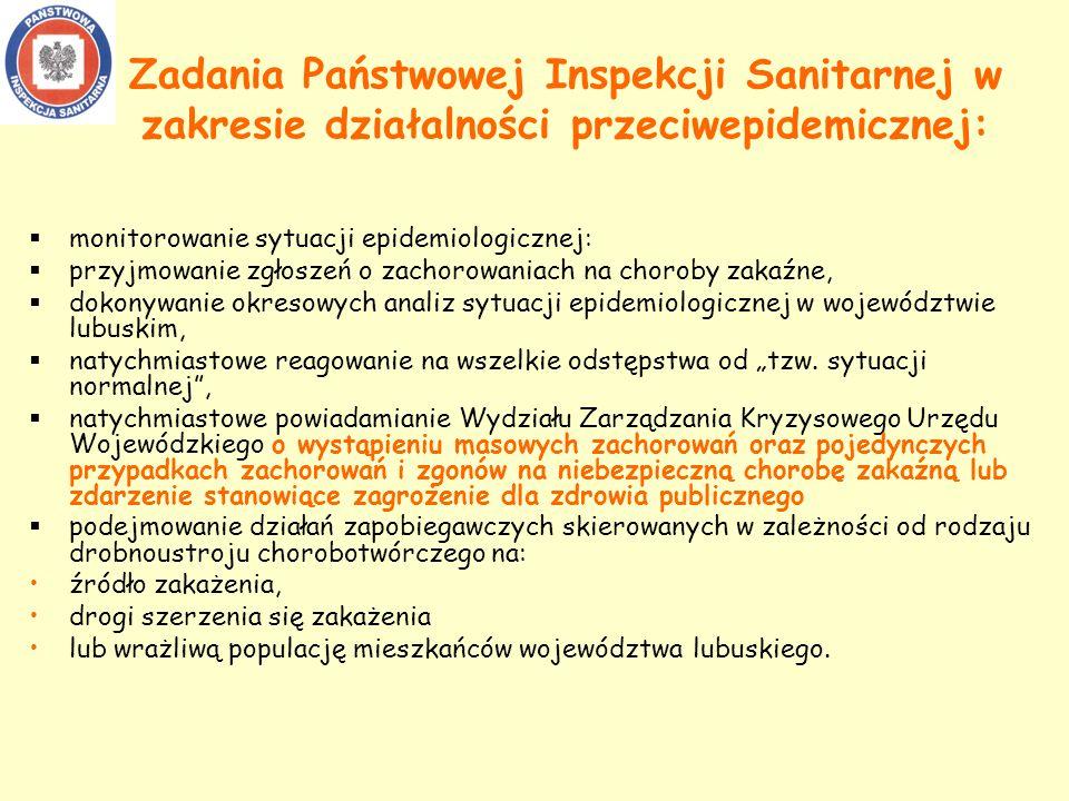 Zadania Państwowej Inspekcji Sanitarnej w zakresie działalności przeciwepidemicznej: