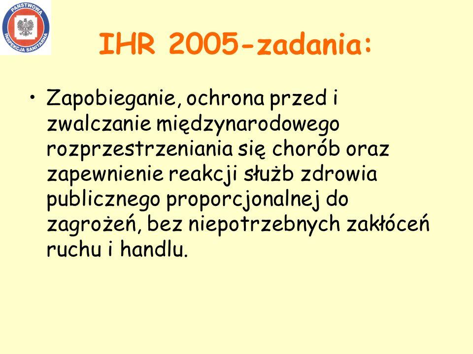 IHR 2005-zadania: