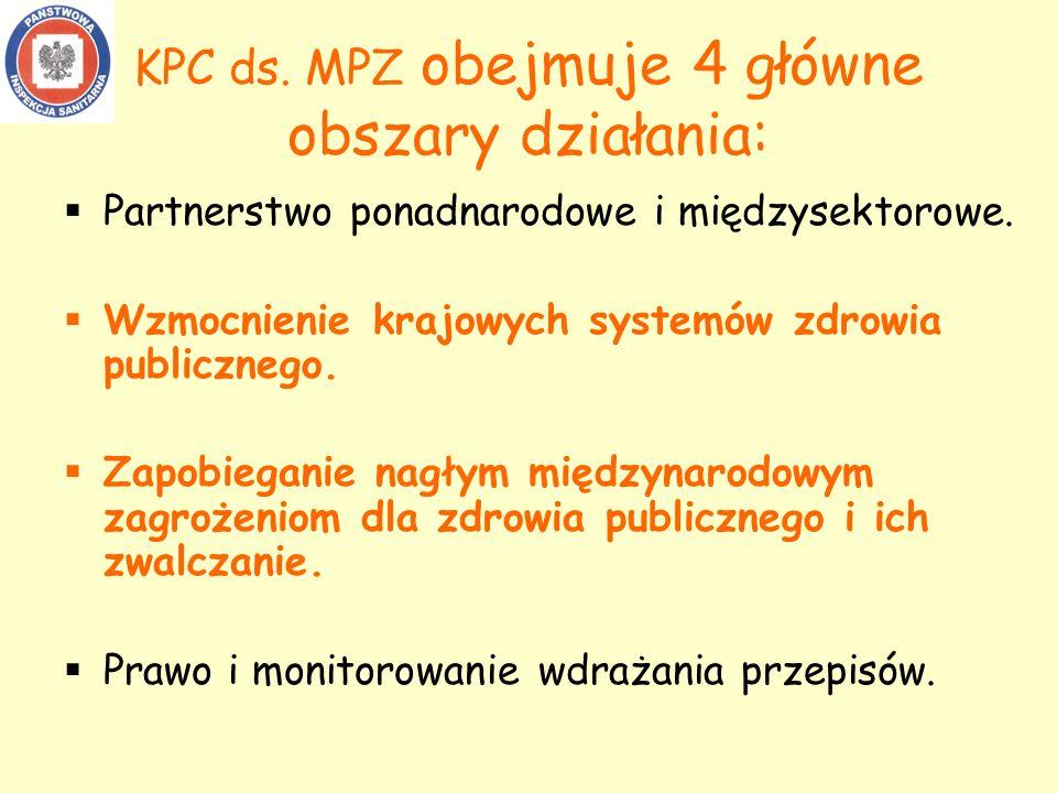 KPC ds. MPZ obejmuje 4 główne obszary działania: