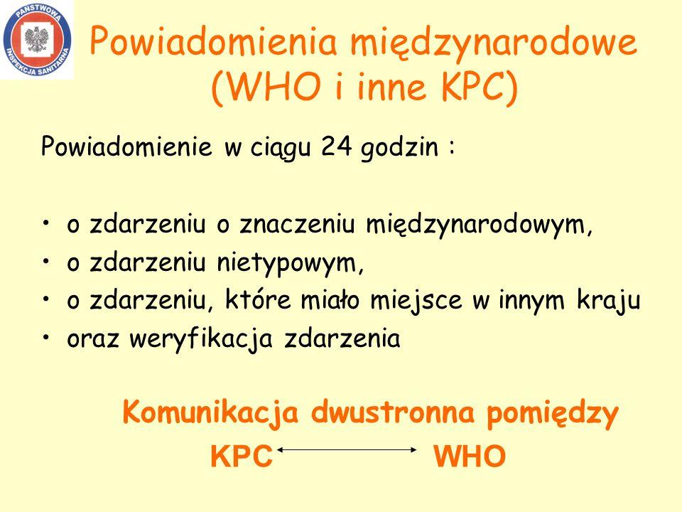 Powiadomienia międzynarodowe (WHO i inne KPC)